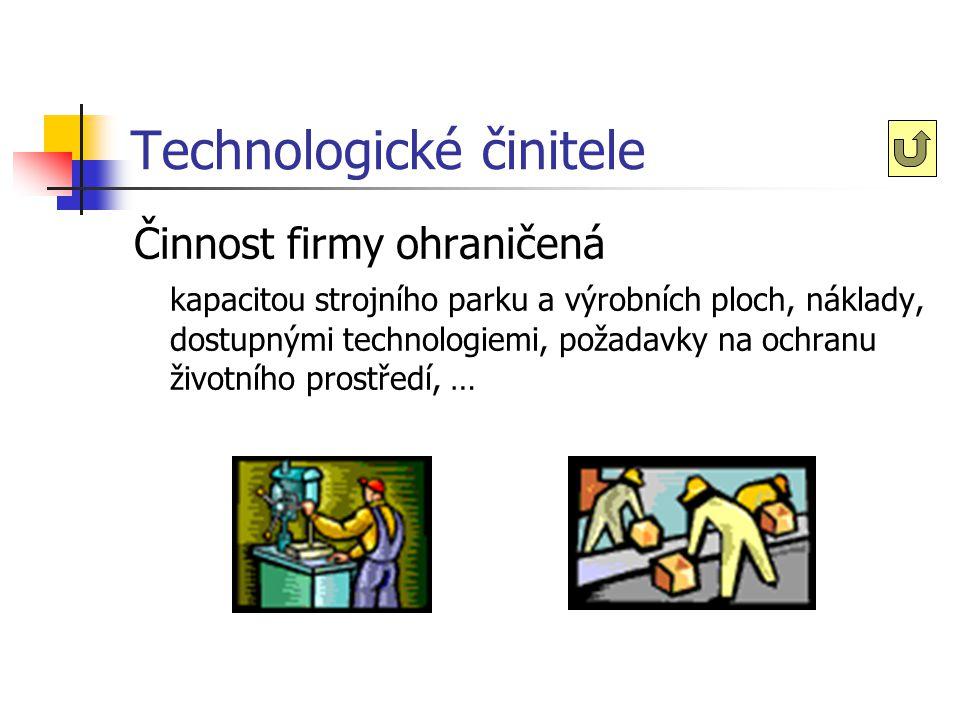 Technologické činitele