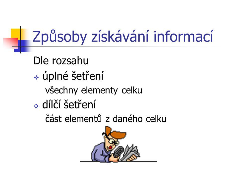 Způsoby získávání informací
