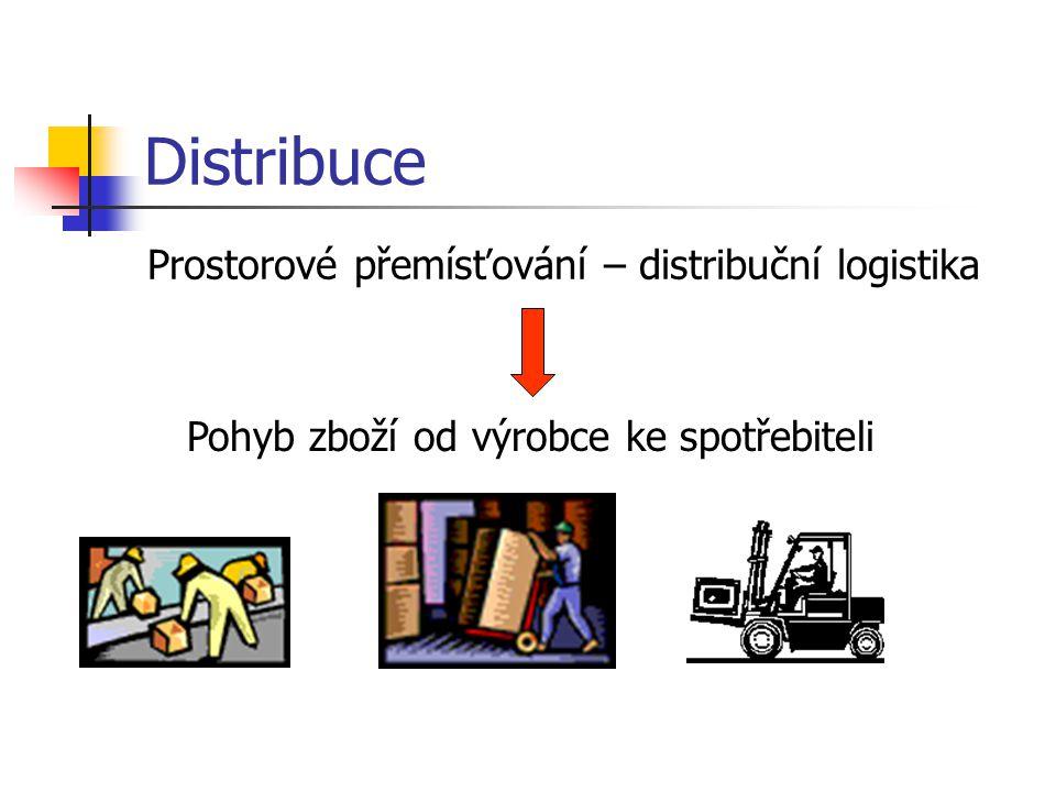 Distribuce Prostorové přemísťování – distribuční logistika