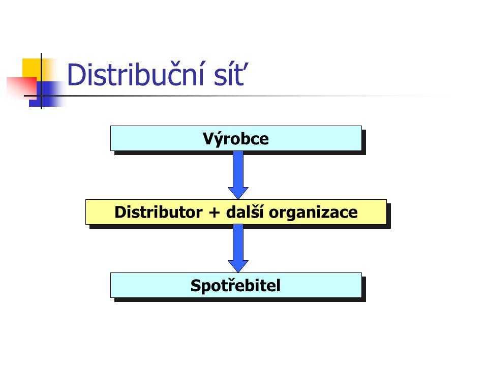 Distributor + další organizace
