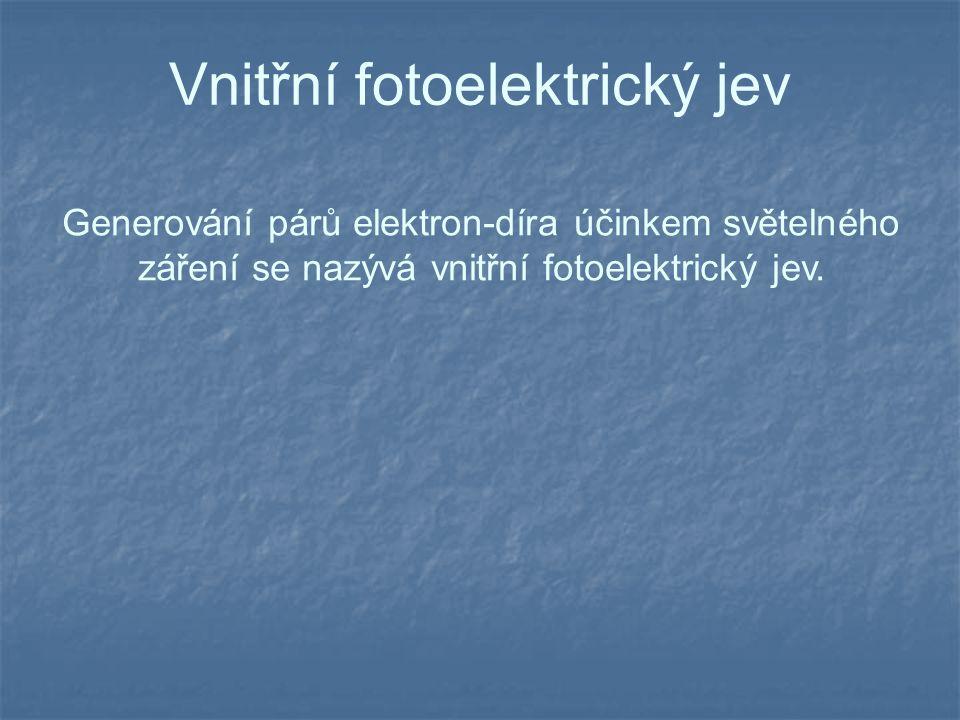 Vnitřní fotoelektrický jev