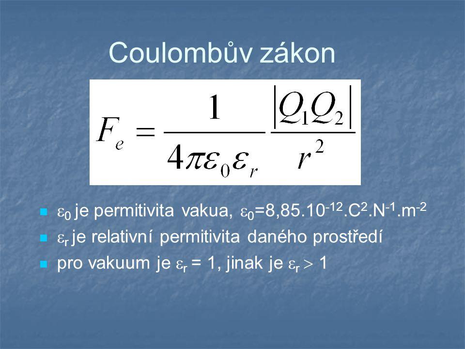 Coulombův zákon 0 je permitivita vakua, 0=8,85.10-12.C2.N-1.m-2