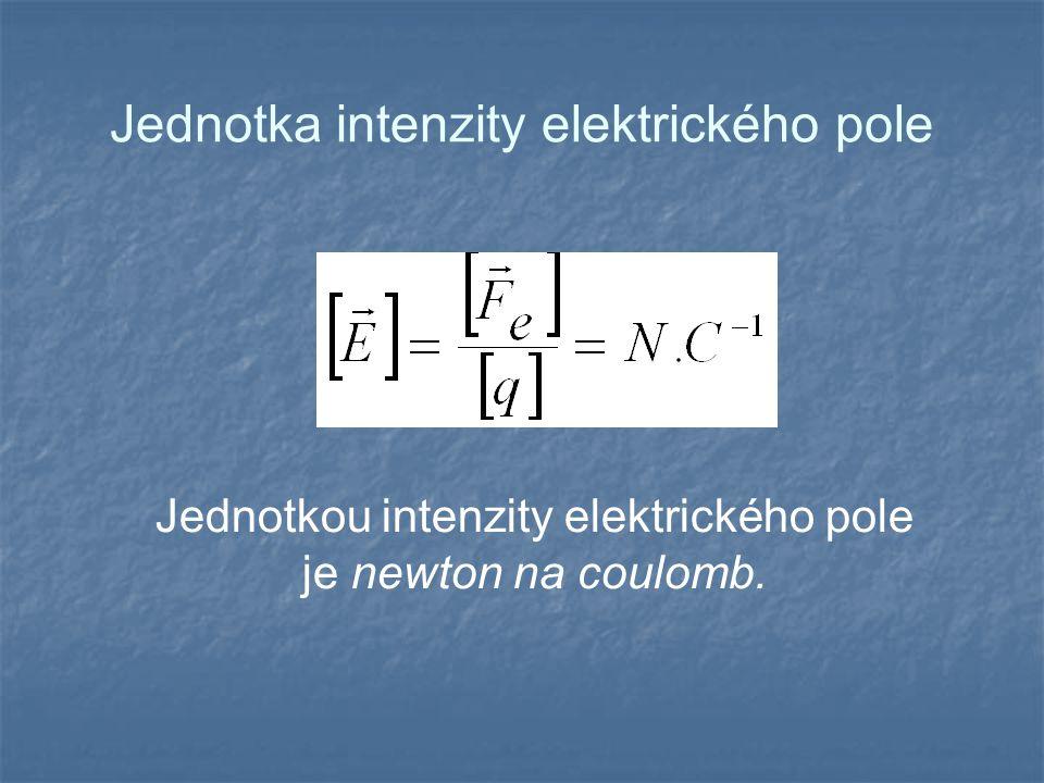 Jednotka intenzity elektrického pole