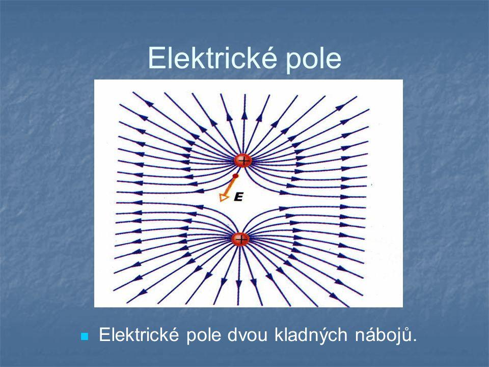 Elektrické pole dvou kladných nábojů.