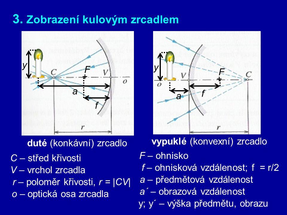 3. Zobrazení kulovým zrcadlem