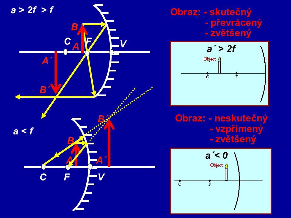 a > 2f > f C. F. V. Obraz: - skutečný. - převrácený. - zvětšený. A. B. a´ > 2f. B´ A´ B´