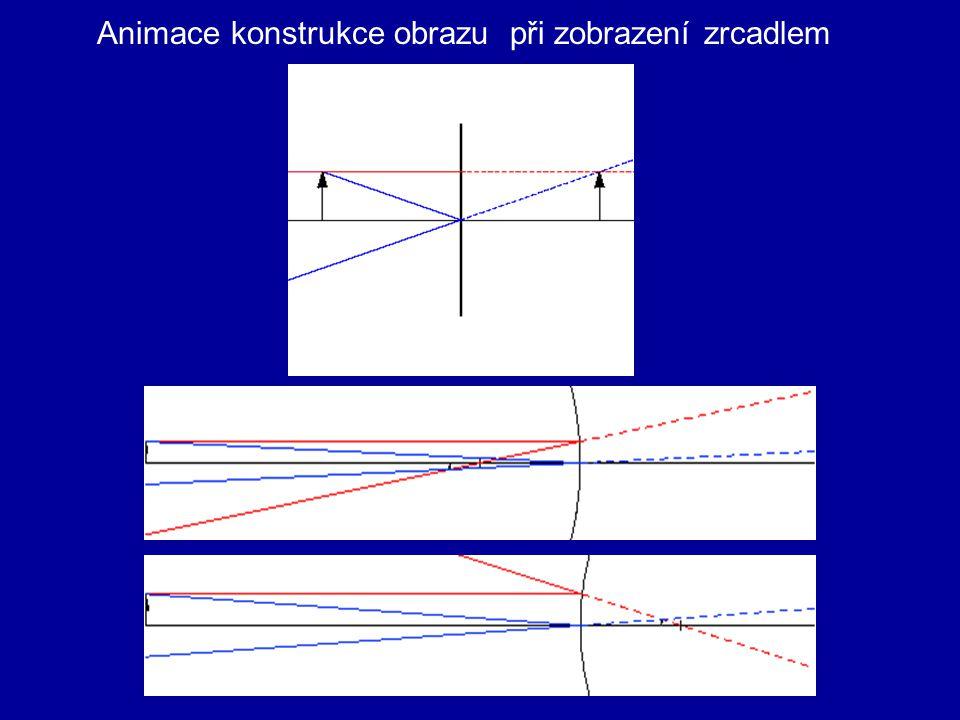 Animace konstrukce obrazu při zobrazení zrcadlem
