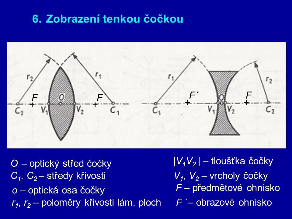 6. Zobrazení tenkou čočkou