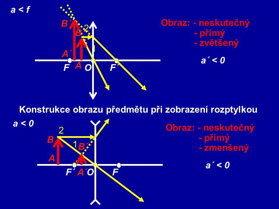 a < f 1. A´ B´ Obraz: - neskutečný. - přímý. - zvětšený. F. O. F´ 2. A. B. a´ < 0. Konstrukce obrazu předmětu při zobrazení rozptylkou.