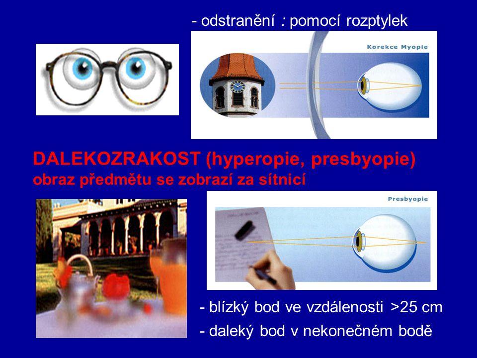 DALEKOZRAKOST (hyperopie, presbyopie)
