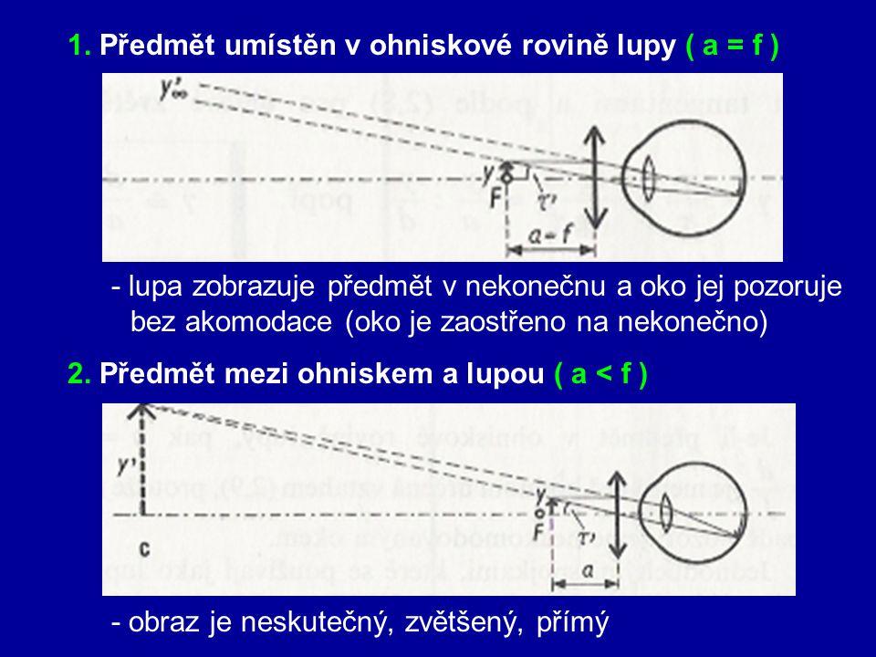 1. Předmět umístěn v ohniskové rovině lupy ( a = f )