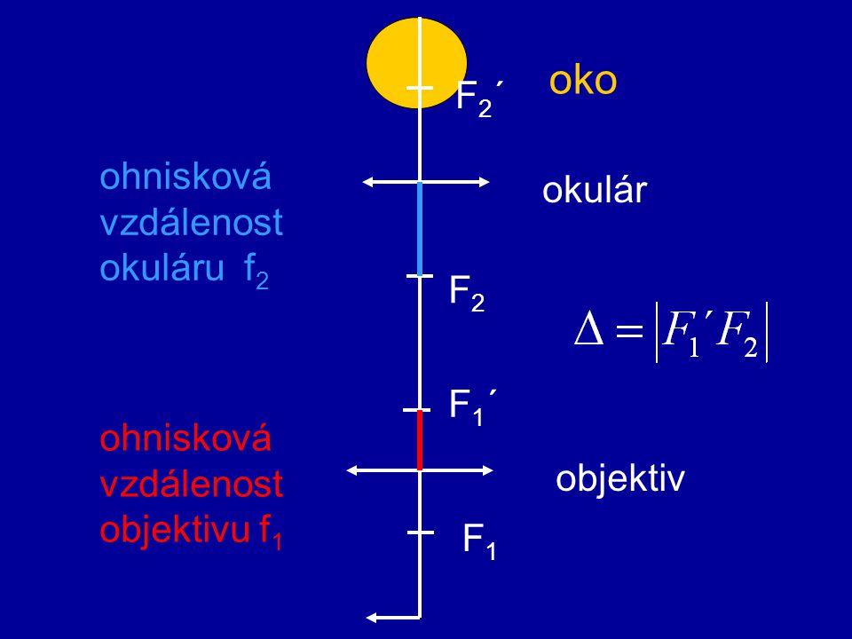 oko F2´ ohnisková vzdálenost okuláru f2 okulár F2 F1´
