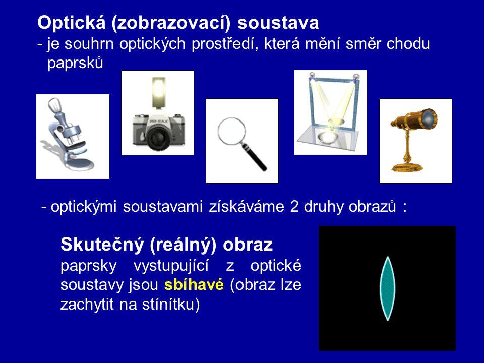 Optická (zobrazovací) soustava