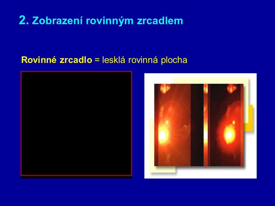 2. Zobrazení rovinným zrcadlem