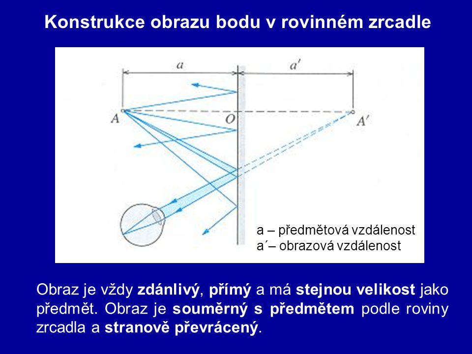 Konstrukce obrazu bodu v rovinném zrcadle