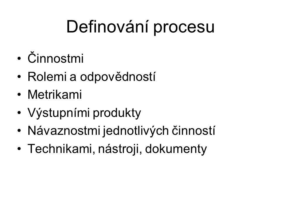 Definování procesu Činnostmi Rolemi a odpovědností Metrikami