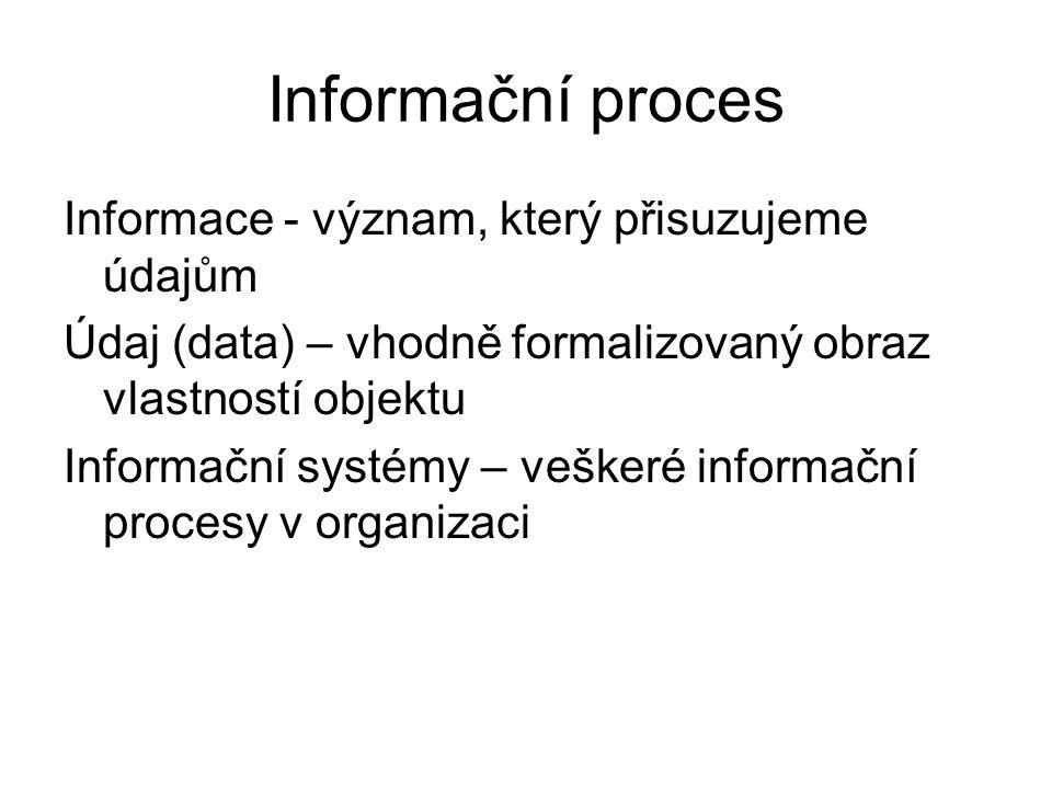 Informační proces Informace - význam, který přisuzujeme údajům