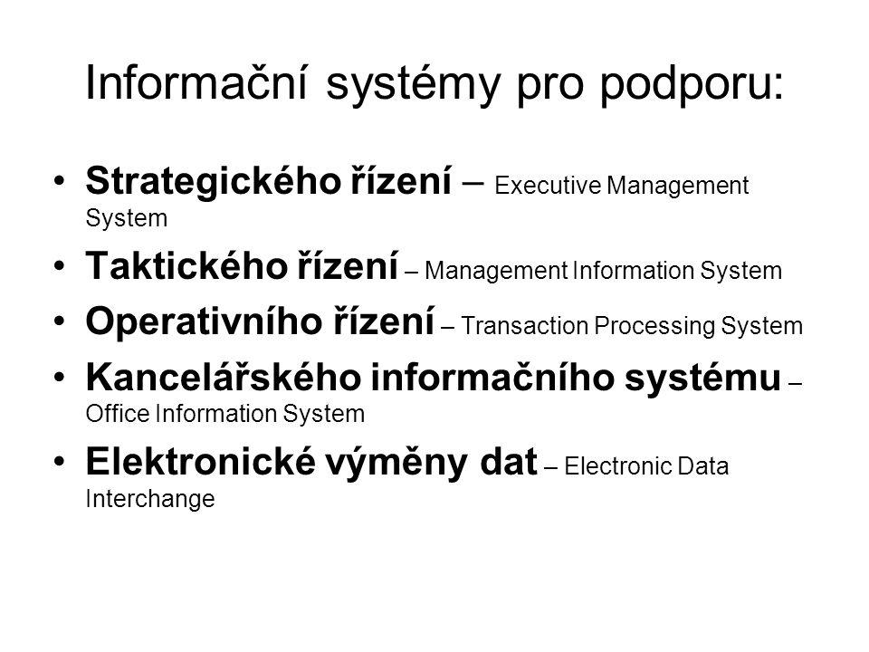 Informační systémy pro podporu: