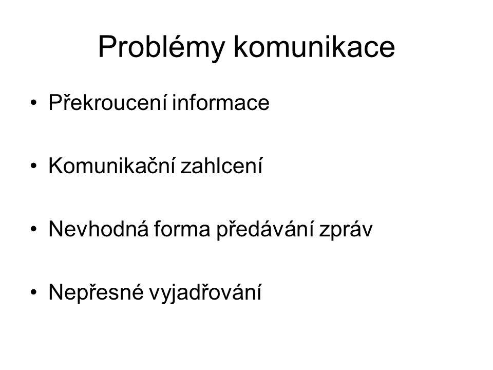 Problémy komunikace Překroucení informace Komunikační zahlcení