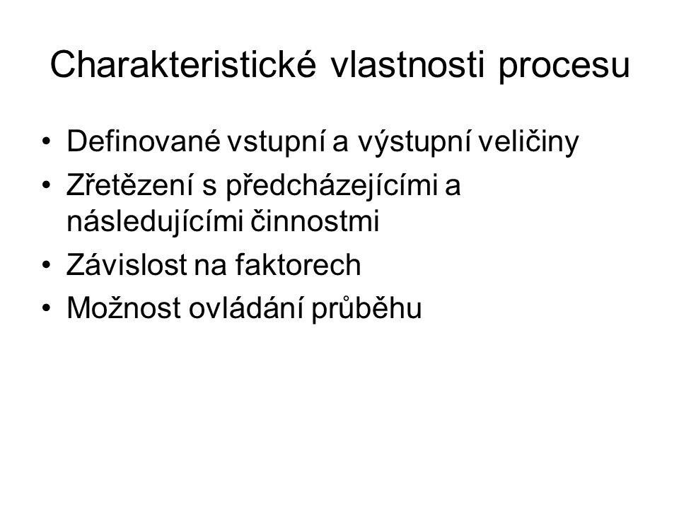 Charakteristické vlastnosti procesu