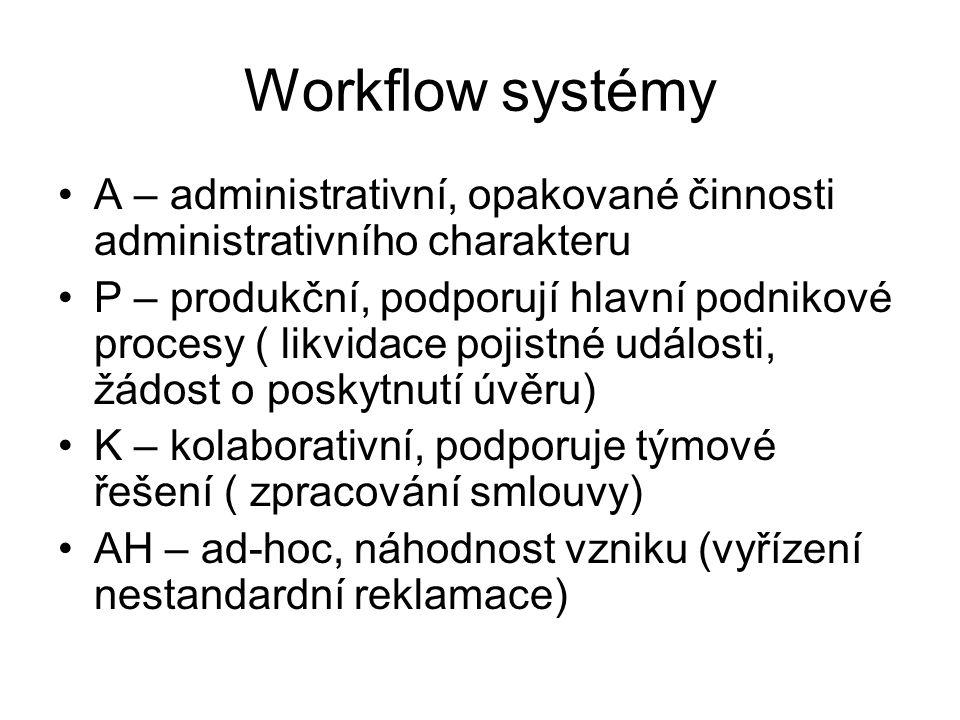 Workflow systémy A – administrativní, opakované činnosti administrativního charakteru.