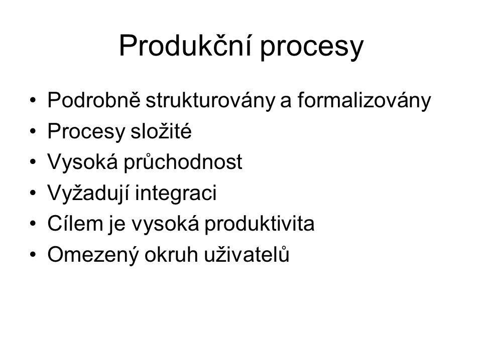 Produkční procesy Podrobně strukturovány a formalizovány