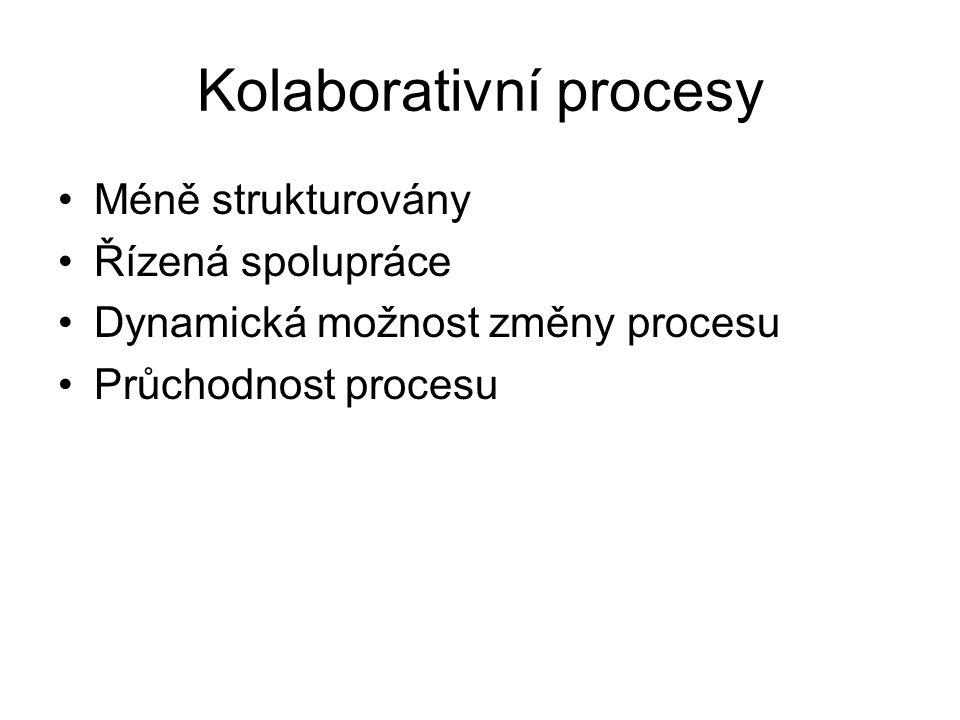 Kolaborativní procesy