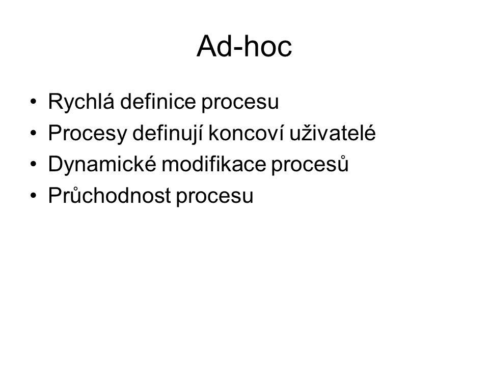Ad-hoc Rychlá definice procesu Procesy definují koncoví uživatelé