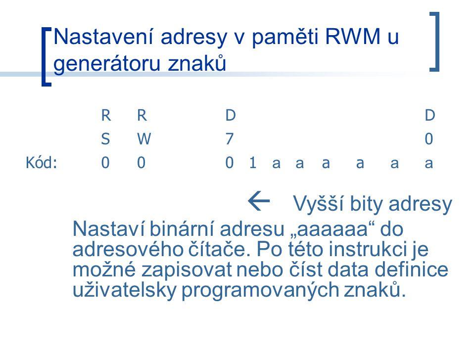Nastavení adresy v paměti RWM u generátoru znaků