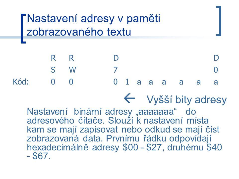 Nastavení adresy v paměti zobrazovaného textu