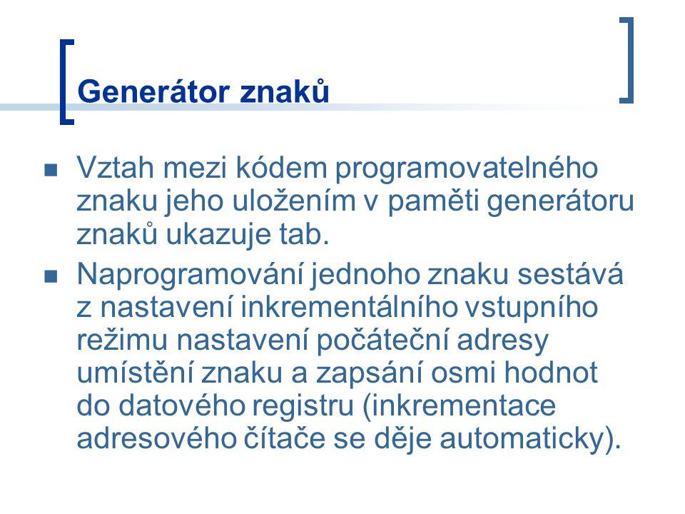 Generátor znaků Vztah mezi kódem programovatelného znaku jeho uložením v paměti generátoru znaků ukazuje tab.