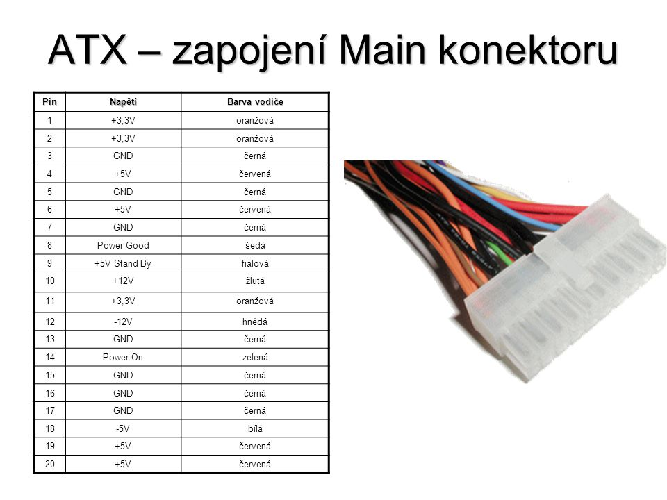 ATX – zapojení Main konektoru