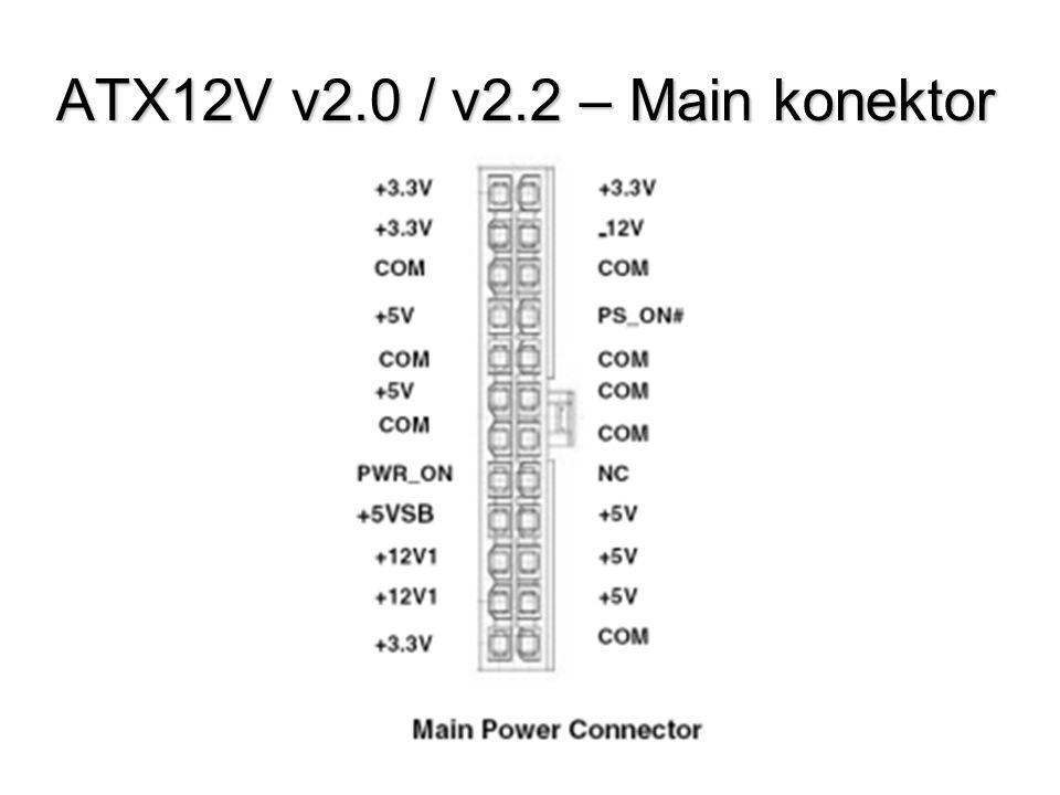 ATX12V v2.0 / v2.2 – Main konektor