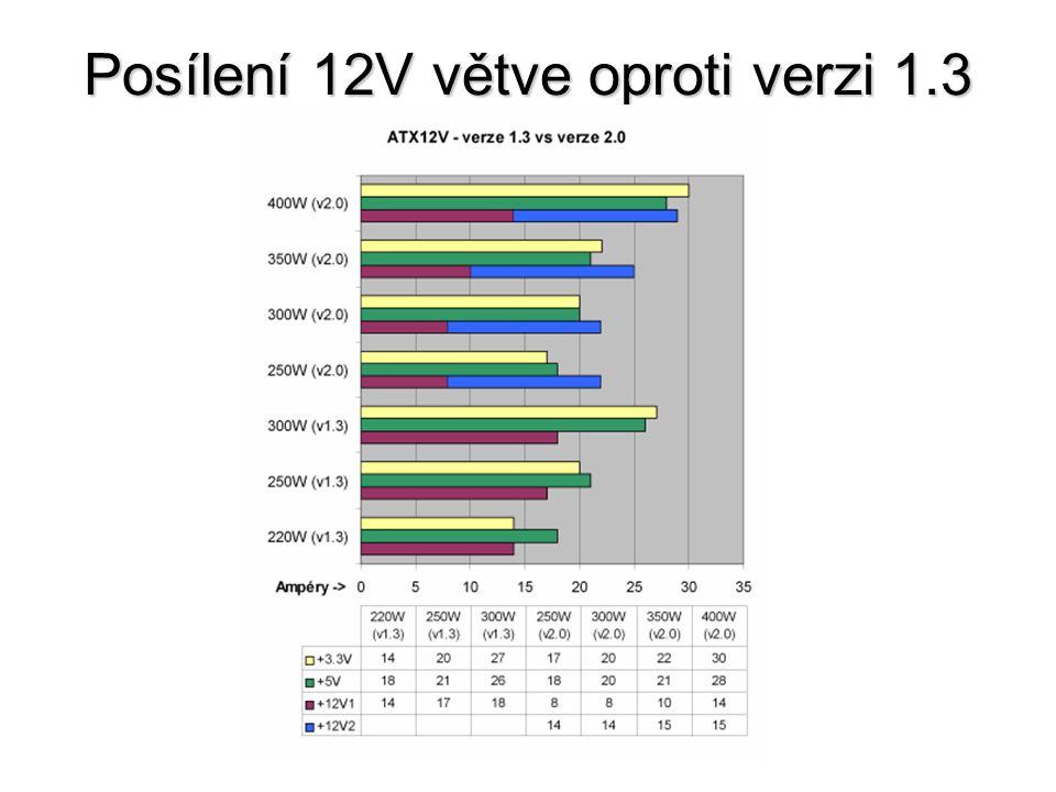 Posílení 12V větve oproti verzi 1.3