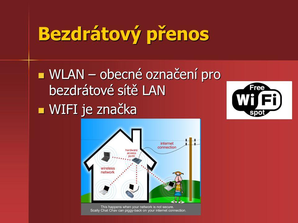 Bezdrátový přenos WLAN – obecné označení pro bezdrátové sítě LAN