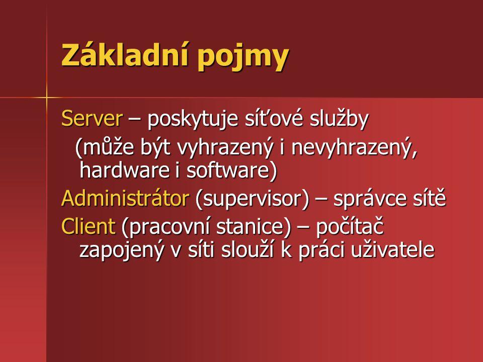 Základní pojmy Server – poskytuje síťové služby
