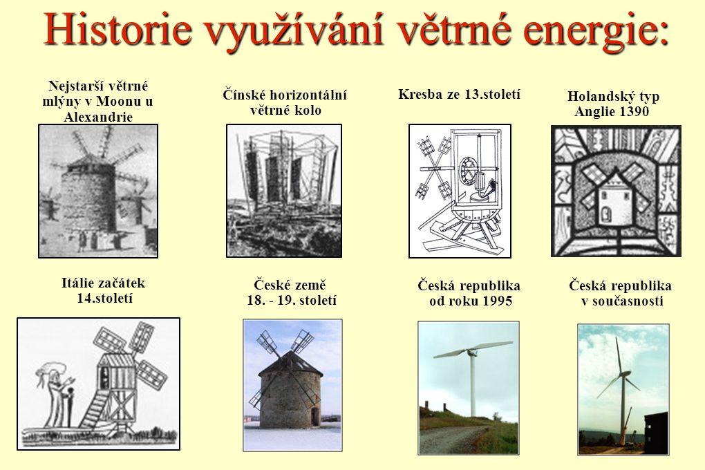 Historie využívání větrné energie: