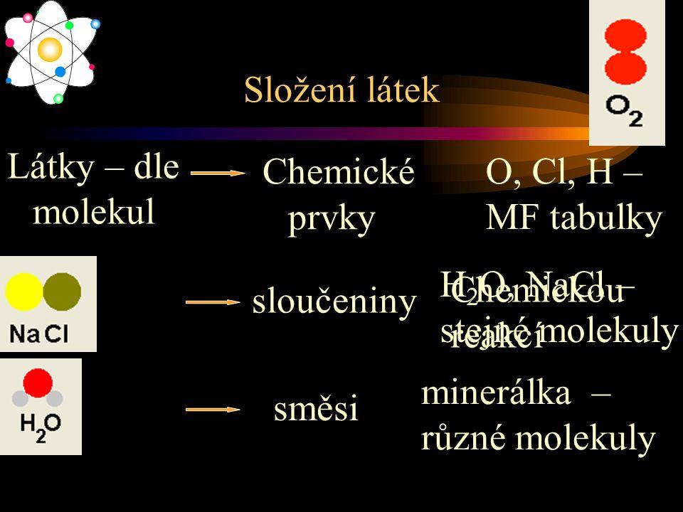 Složení látek Látky – dle molekul. Chemické prvky. O, Cl, H – MF tabulky. H2O, NaCl – stejné molekuly.