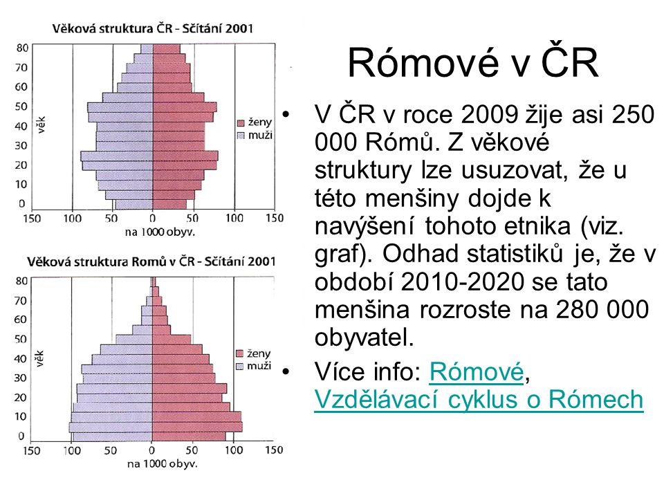 Rómové v ČR