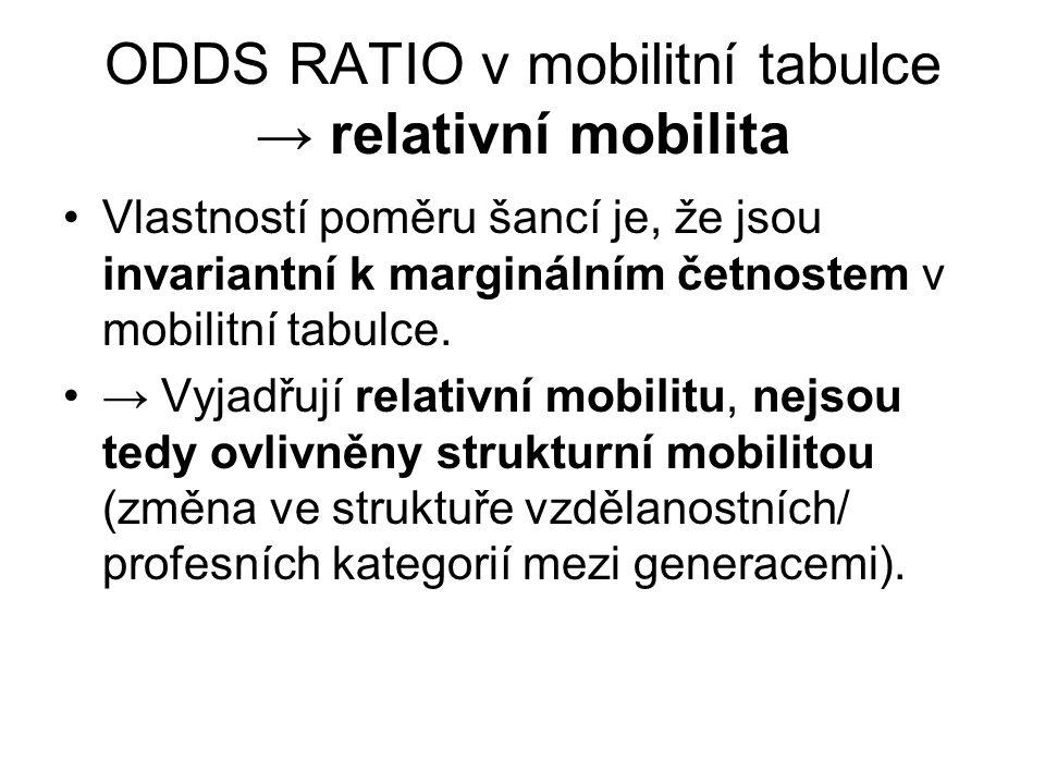 ODDS RATIO v mobilitní tabulce → relativní mobilita