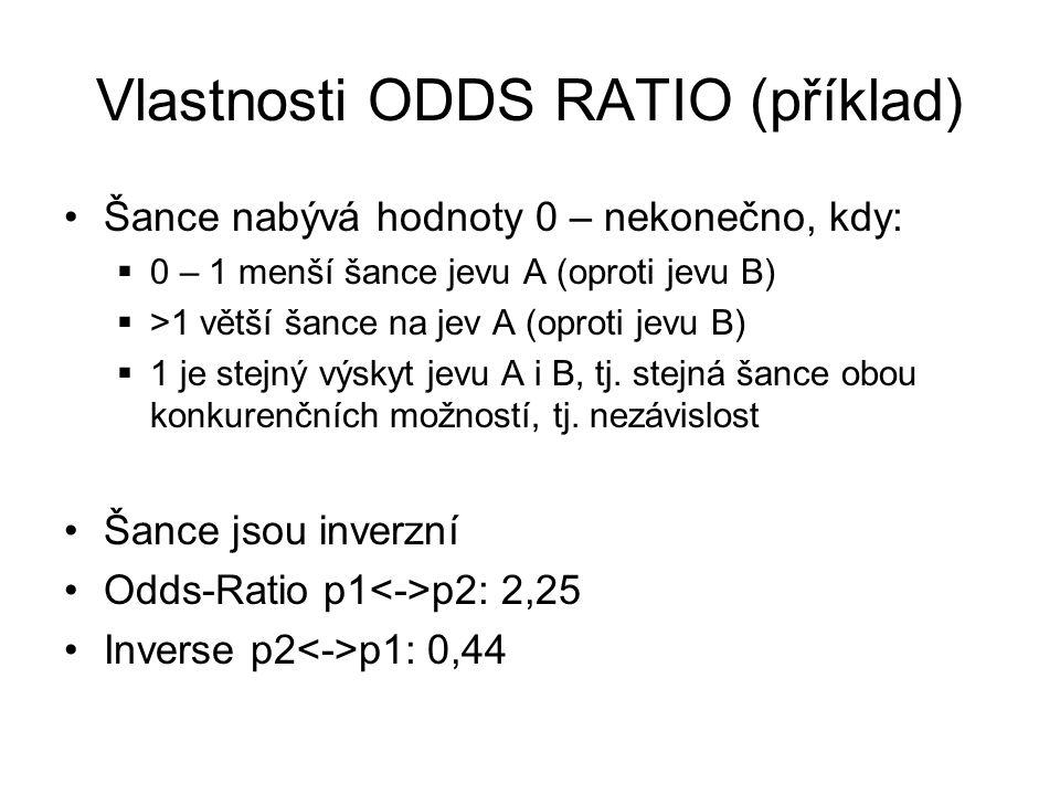 Vlastnosti ODDS RATIO (příklad)