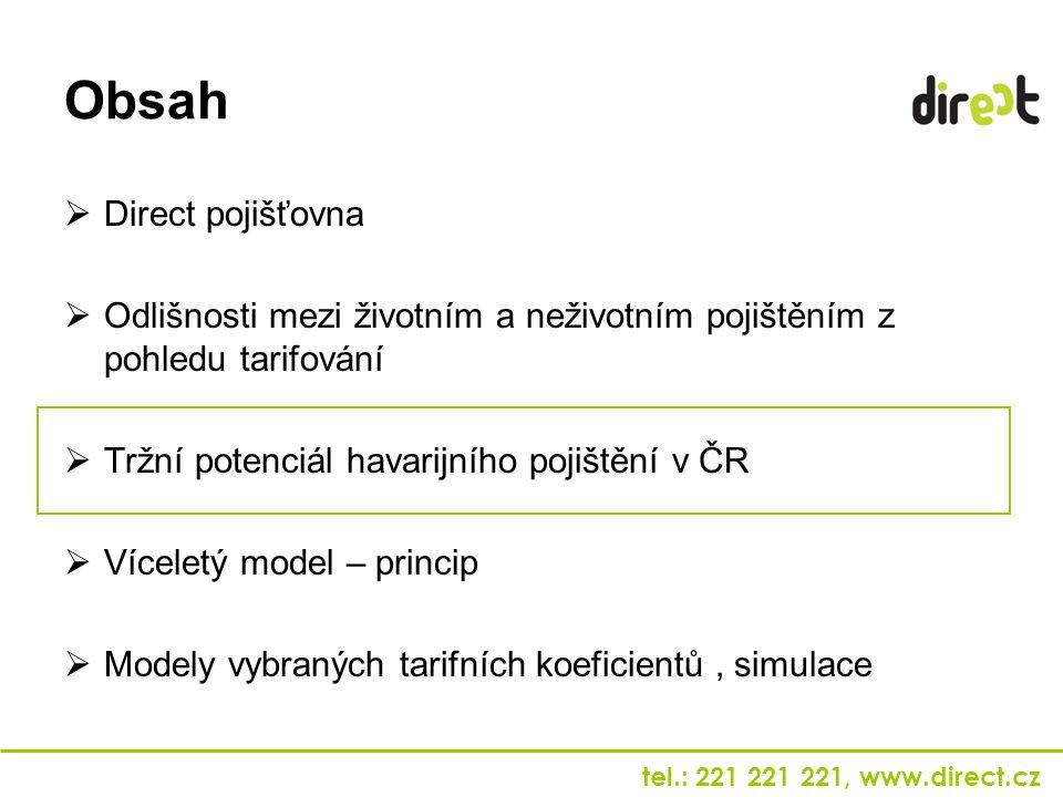 Obsah Direct pojišťovna