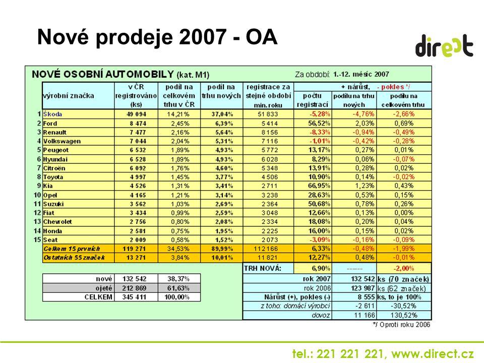 Nové prodeje 2007 - OA
