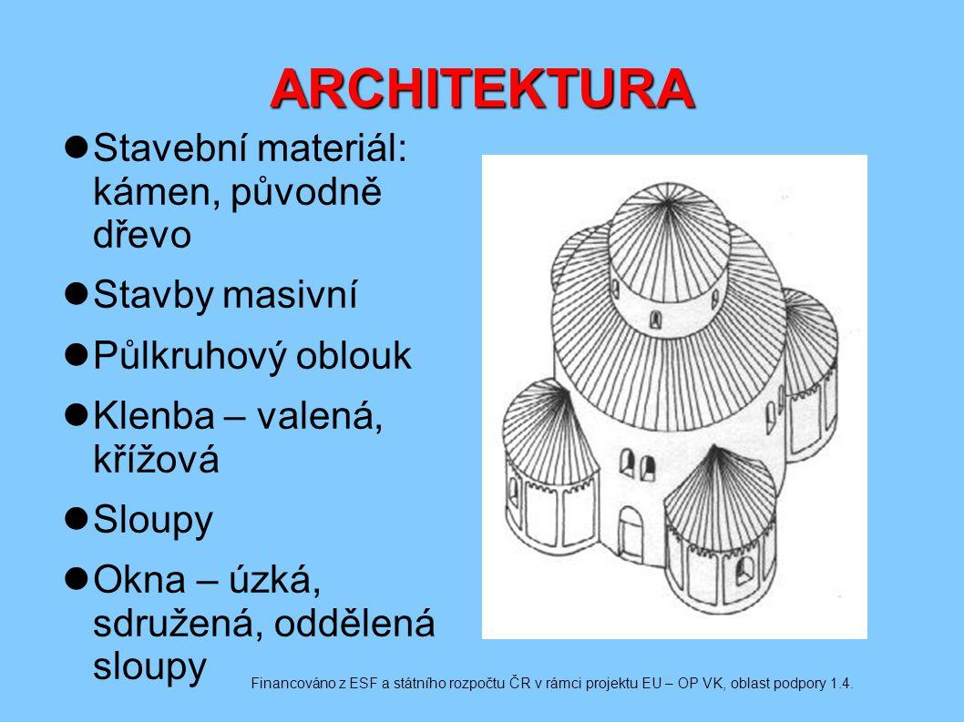 ARCHITEKTURA Stavební materiál: kámen, původně dřevo Stavby masivní