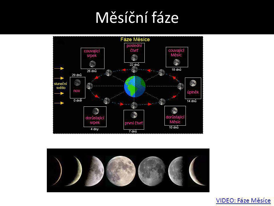Měsíční fáze VIDEO: Fáze Měsíce