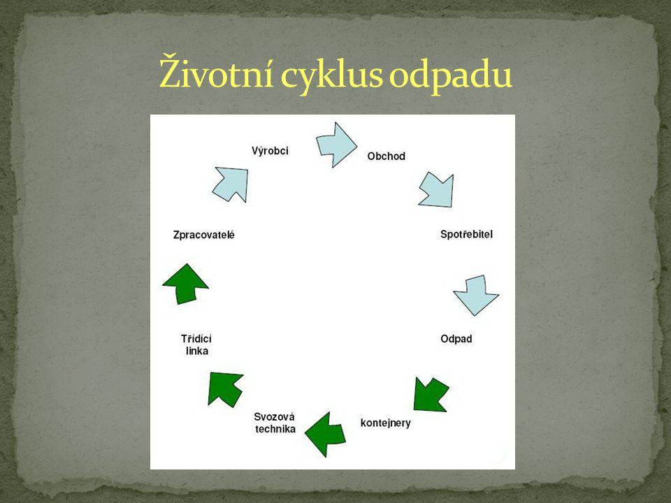 Životní cyklus odpadu