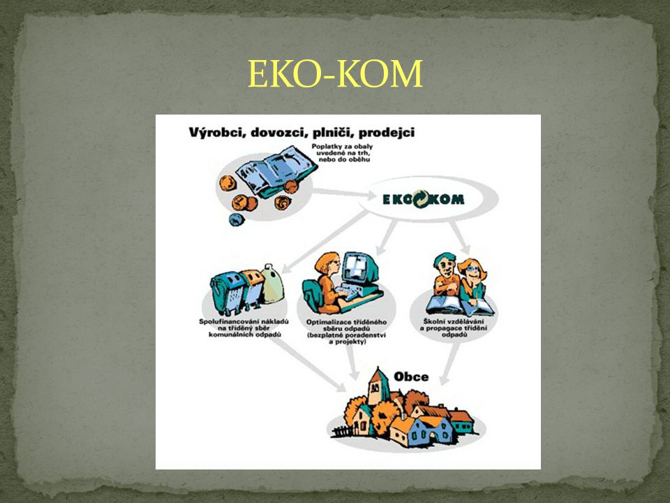 EKO-KOM