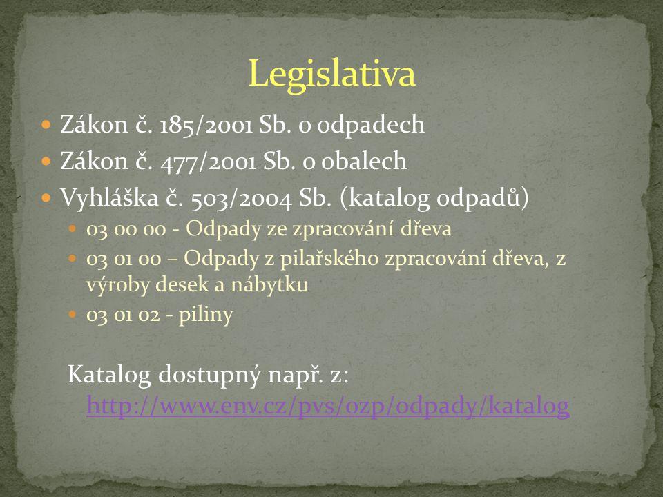 Legislativa Zákon č. 185/2001 Sb. o odpadech