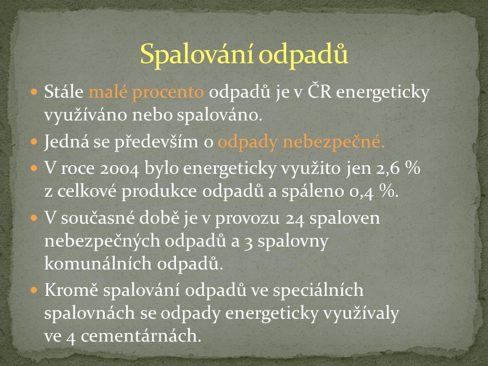 Spalování odpadů Stále malé procento odpadů je v ČR energeticky využíváno nebo spalováno. Jedná se především o odpady nebezpečné.