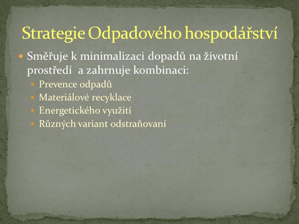 Strategie Odpadového hospodářství